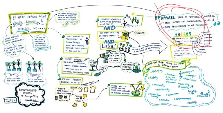 LAWD_Presentation copy